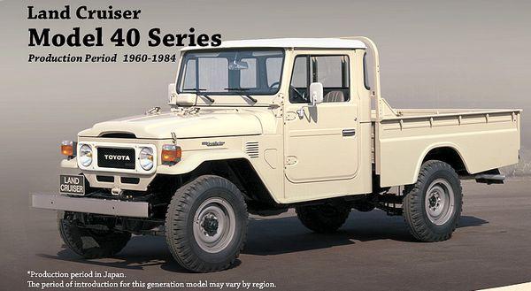 Les V 233 Hicules Tout Terrain Toyota Quels Toyota Pour